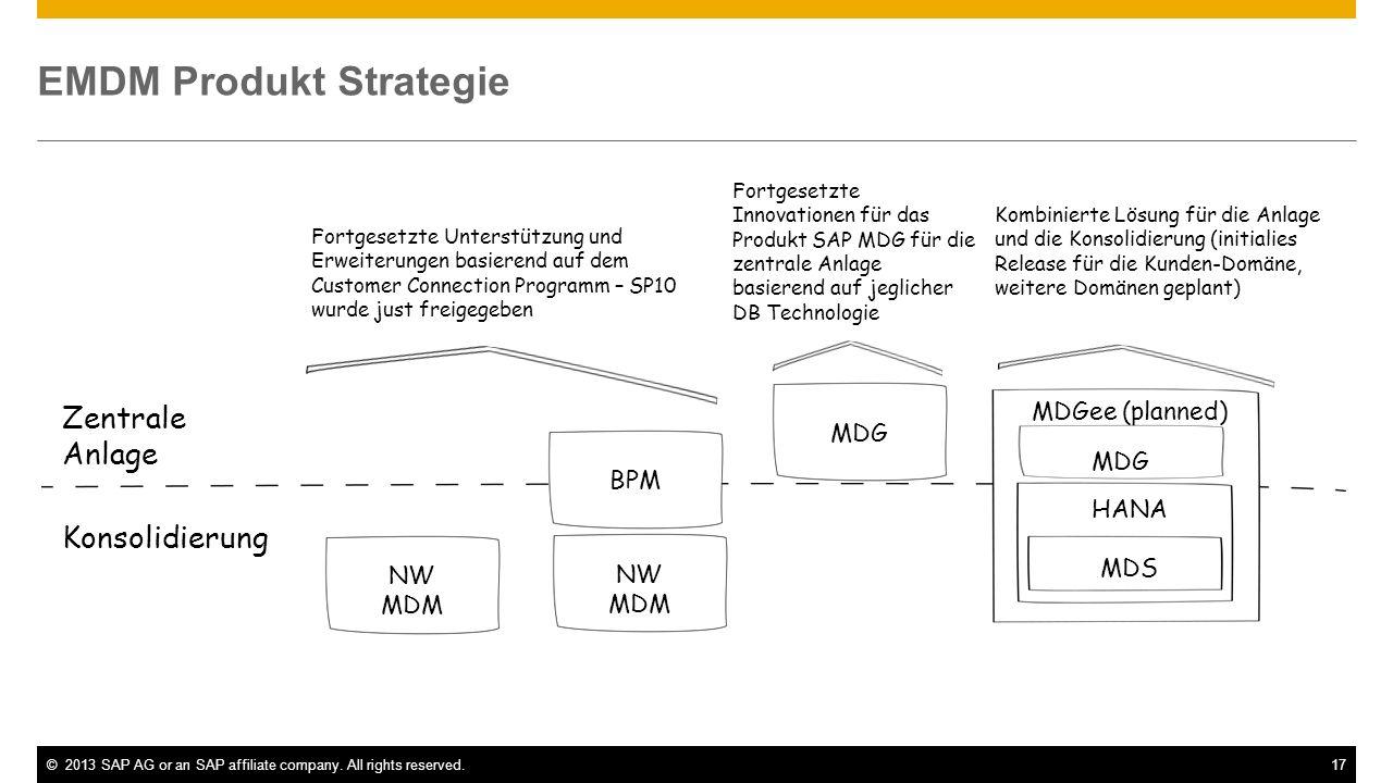 ©2013 SAP AG or an SAP affiliate company. All rights reserved.17 EMDM Produkt Strategie Fortgesetzte Unterstützung und Erweiterungen basierend auf dem