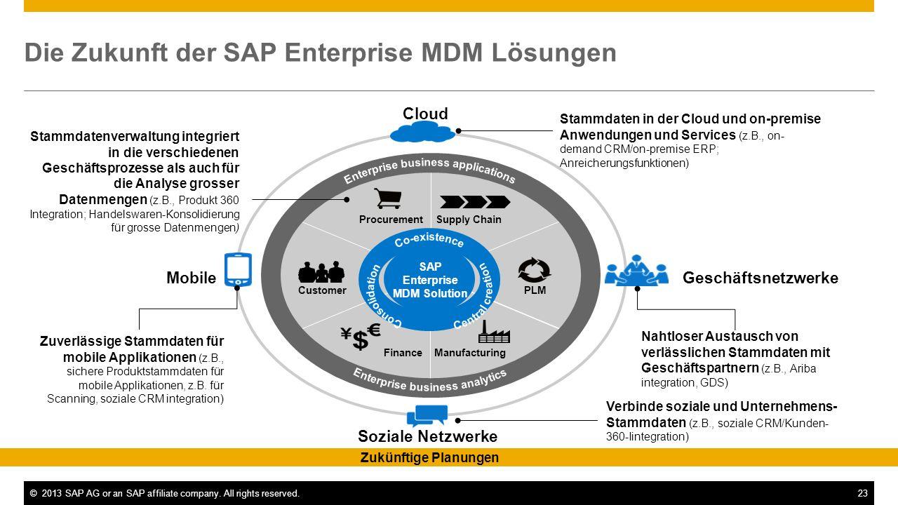 ©2013 SAP AG or an SAP affiliate company. All rights reserved.23 Die Zukunft der SAP Enterprise MDM Lösungen Zukünftige Planungen Soziale Netzwerke Pr