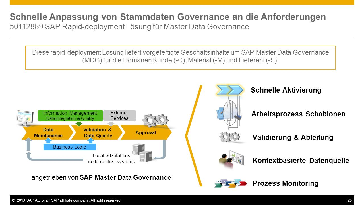 ©2013 SAP AG or an SAP affiliate company. All rights reserved.26 Schnelle Anpassung von Stammdaten Governance an die Anforderungen 50112889 SAP Rapid-