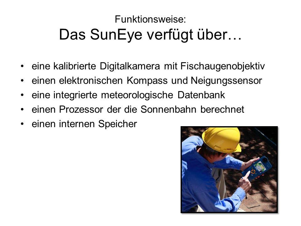 Funktionsweise: Das SunEye verfügt über… eine kalibrierte Digitalkamera mit Fischaugenobjektiv einen elektronischen Kompass und Neigungssensor eine in