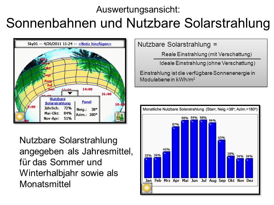 Auswertungsansicht: Sonnenbahnen und Nutzbare Solarstrahlung Nutzbare Solarstrahlung = Nutzbare Solarstrahlung angegeben als Jahresmittel, für das Som