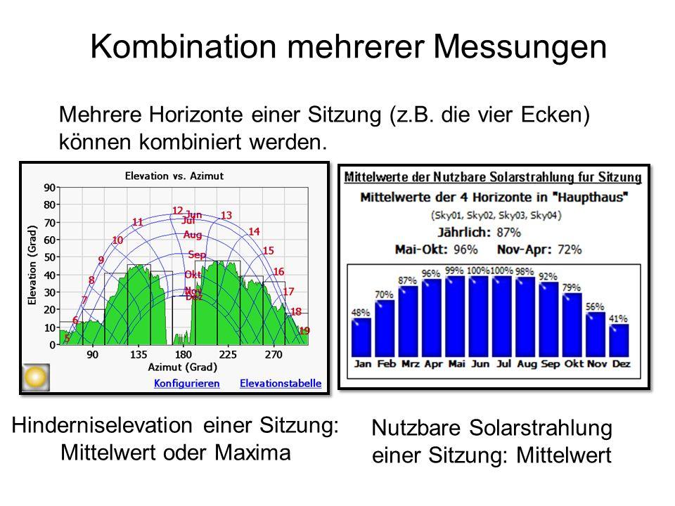 Kombination mehrerer Messungen Hinderniselevation einer Sitzung: Mittelwert oder Maxima Nutzbare Solarstrahlung einer Sitzung: Mittelwert Mehrere Hori