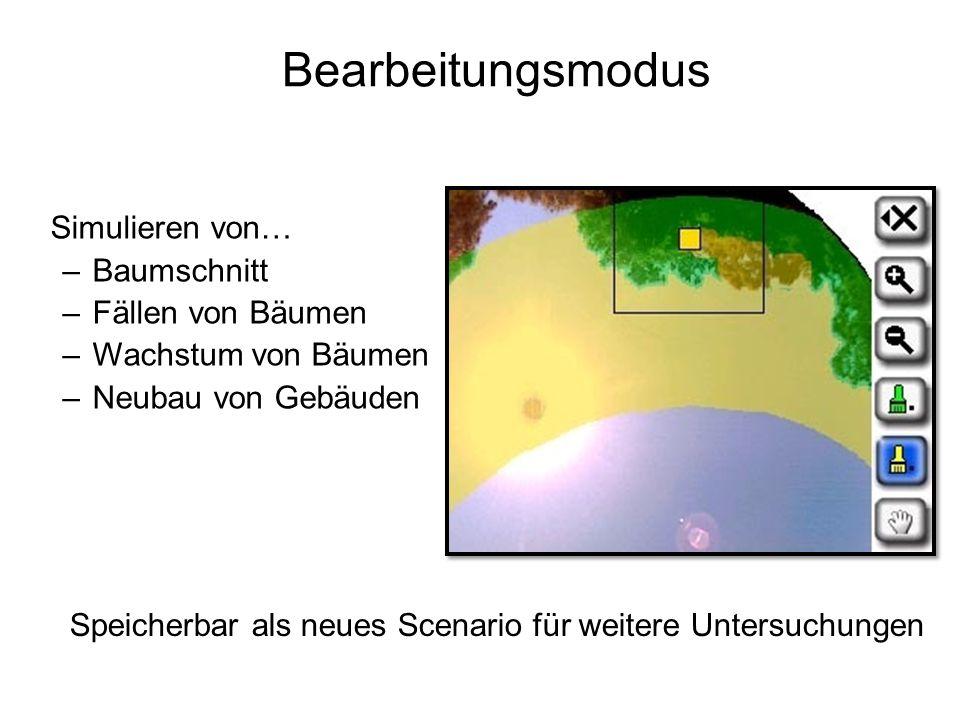 Bearbeitungsmodus Simulieren von… –Baumschnitt –Fällen von Bäumen –Wachstum von Bäumen –Neubau von Gebäuden Speicherbar als neues Scenario für weitere