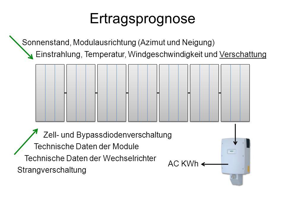 Ertragsprognose Einstrahlung, Temperatur, Windgeschwindigkeit und Verschattung Zell- und Bypassdiodenverschaltung Sonnenstand, Modulausrichtung (Azimu
