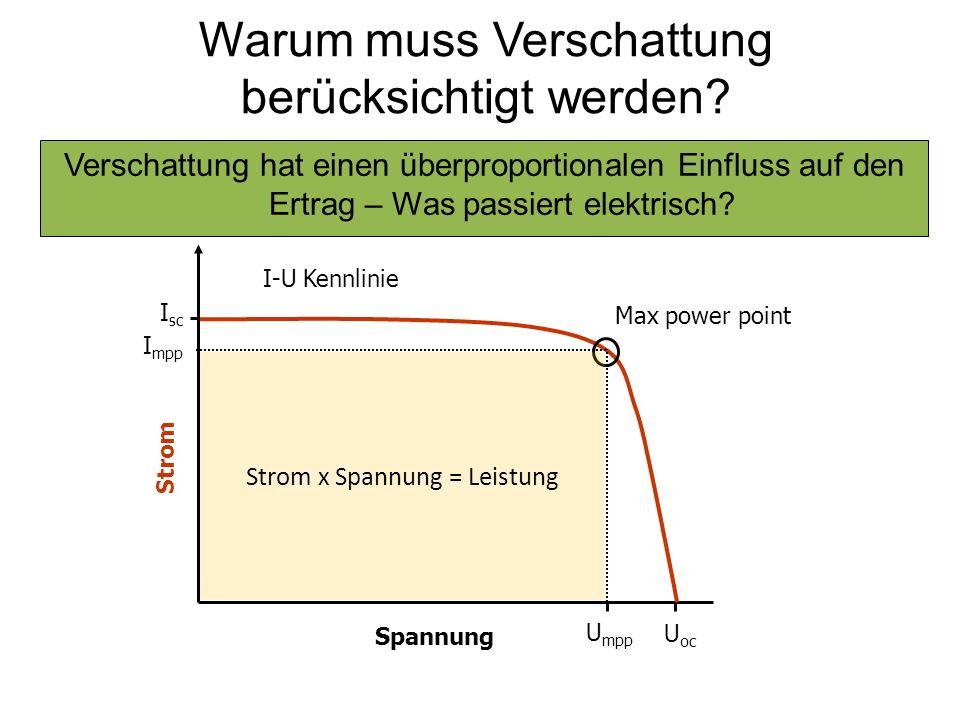 Leistung bei Verschattung Max Power Point I-U Kennlinie bei Verschattung Warum muss Verschattung berücksichtigt werden.