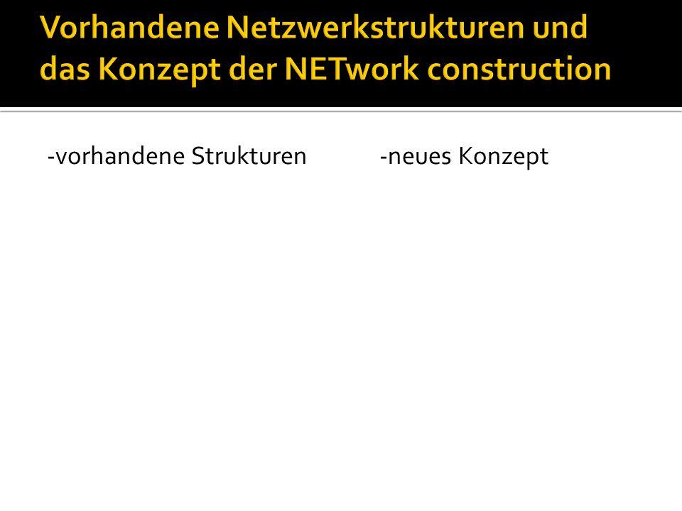 Derzeitige Situation: - Sterntopologie mit integriertem Switch -Datenspeicherung, sowie Benutzeranmeldung sind nur lokal möglich -Jeder Arbeitsplatz hat Zugriff auf Drucker und Plotter Sterntopologie mit integriertem Server, Backupsystem und Router.