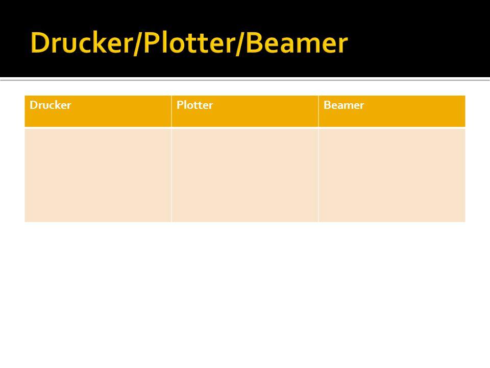 DruckerPlotterBeamer