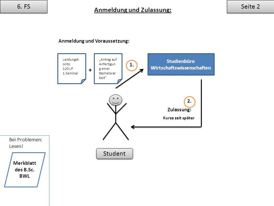 6. FS Seite 2 Student Studienbüro Wirtschaftswissenschaften Antrag auf Anfertigun g einer Bachelorar beit Anmeldung und Voraussetzung: + Leistungsk on
