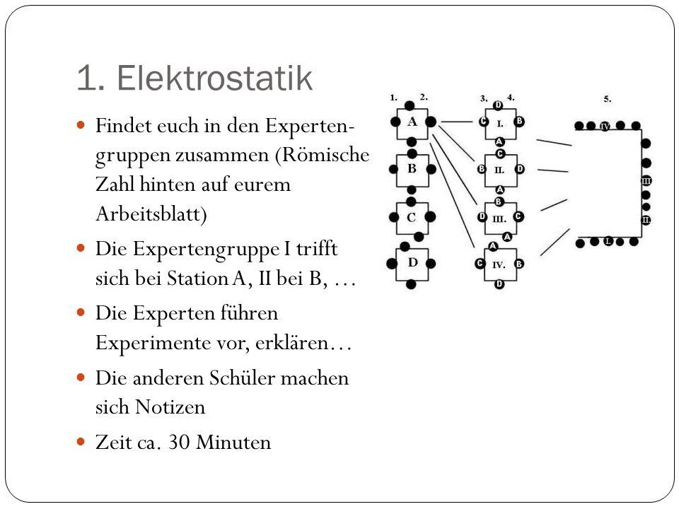 1. Elektrostatik Findet euch in den Experten- gruppen zusammen (Römische Zahl hinten auf eurem Arbeitsblatt) Die Expertengruppe I trifft sich bei Stat