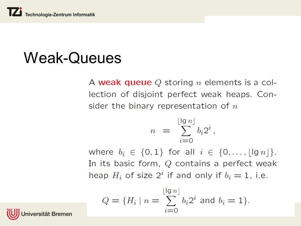Weak-Queues