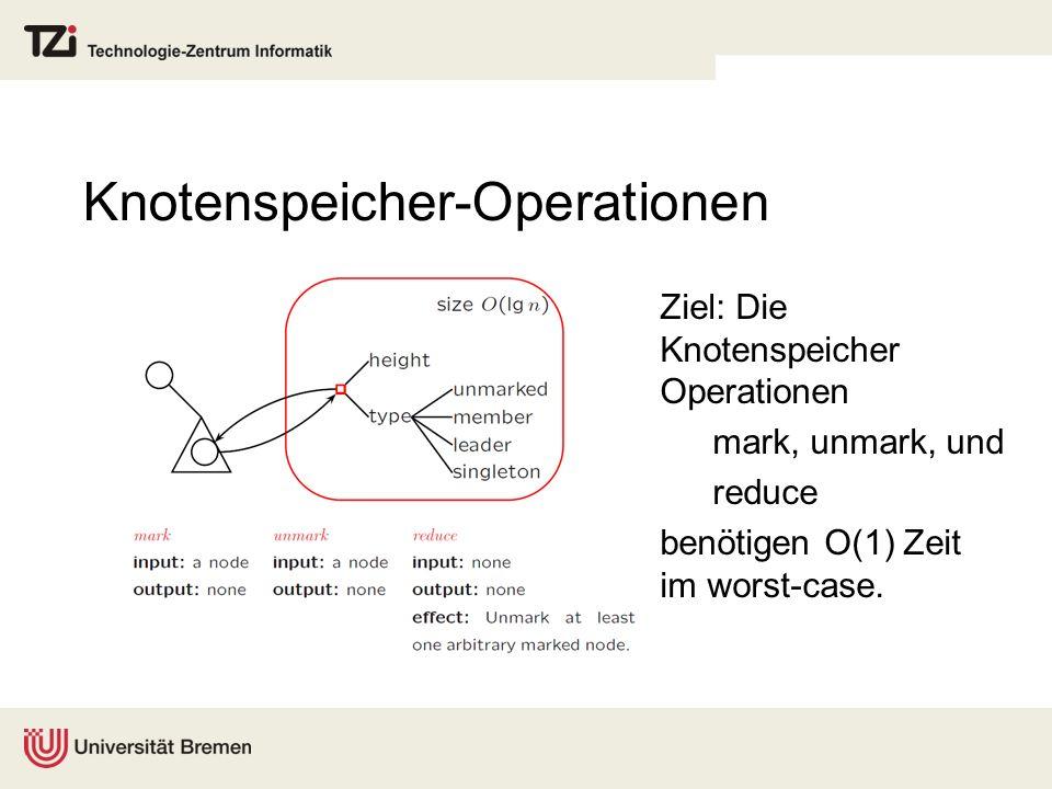 Knotenspeicher-Operationen Ziel: Die Knotenspeicher Operationen mark, unmark, und reduce benötigen O(1) Zeit im worst-case.