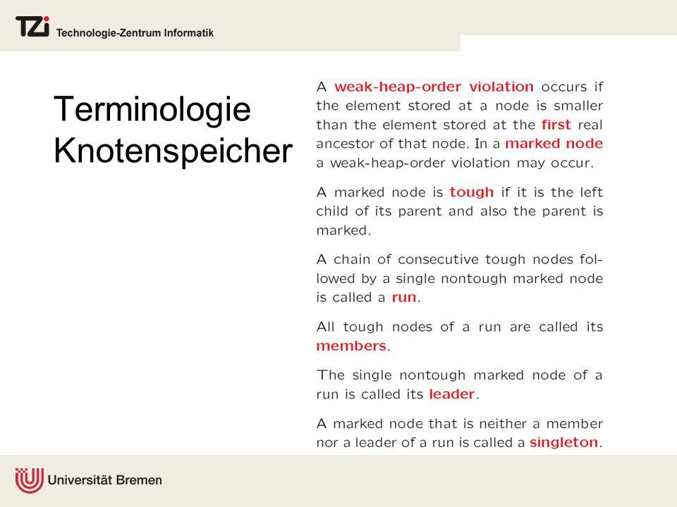 Terminologie Knotenspeicher