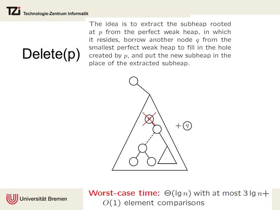 Delete(p)