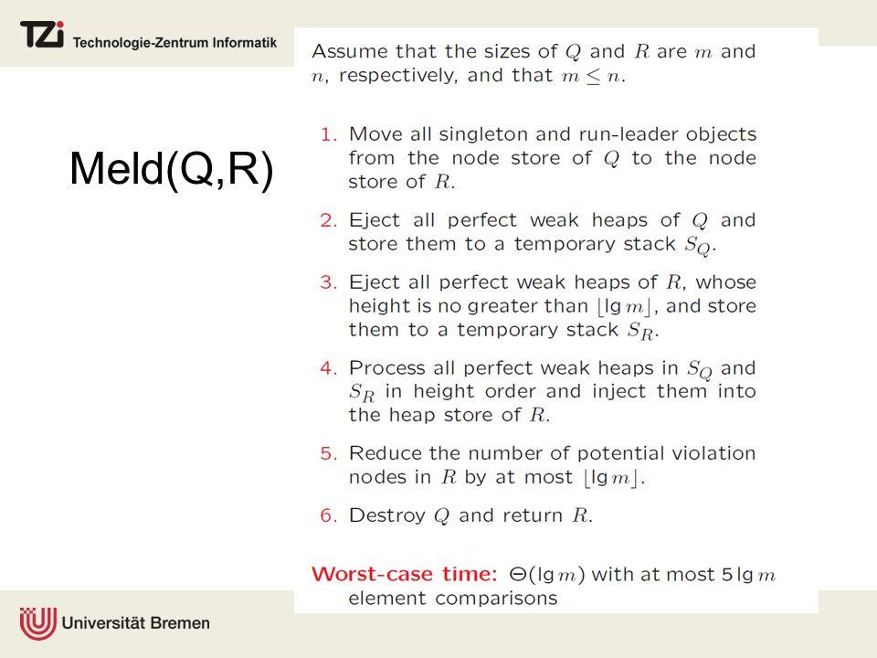 Meld(Q,R)