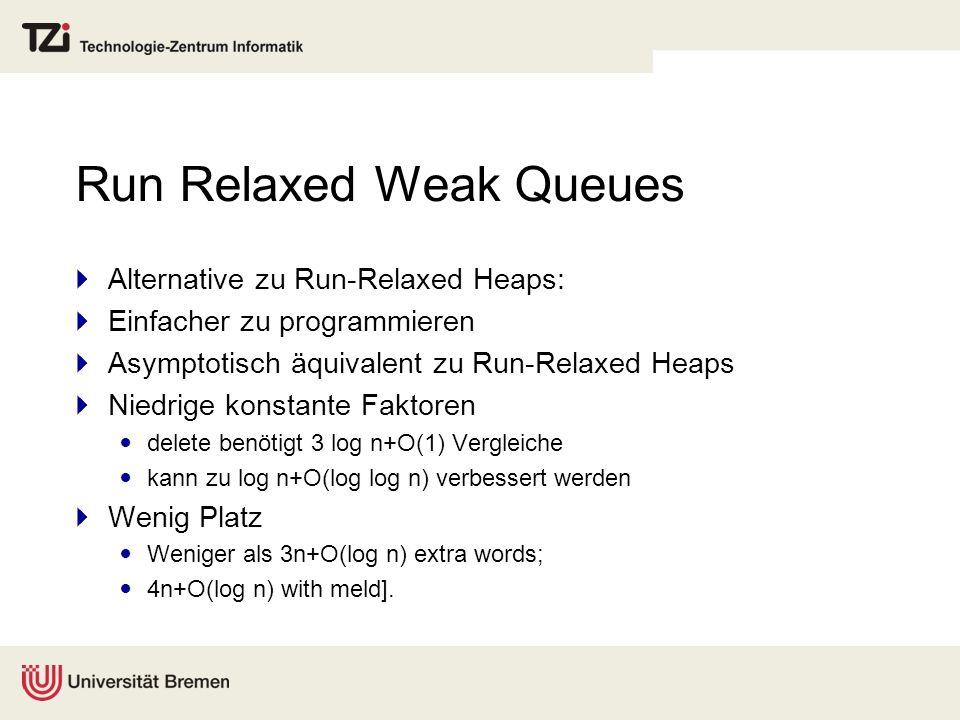 Run Relaxed Weak Queues Alternative zu Run-Relaxed Heaps: Einfacher zu programmieren Asymptotisch äquivalent zu Run-Relaxed Heaps Niedrige konstante Faktoren delete benötigt 3 log n+O(1) Vergleiche kann zu log n+O(log log n) verbessert werden Wenig Platz Weniger als 3n+O(log n) extra words; 4n+O(log n) with meld].