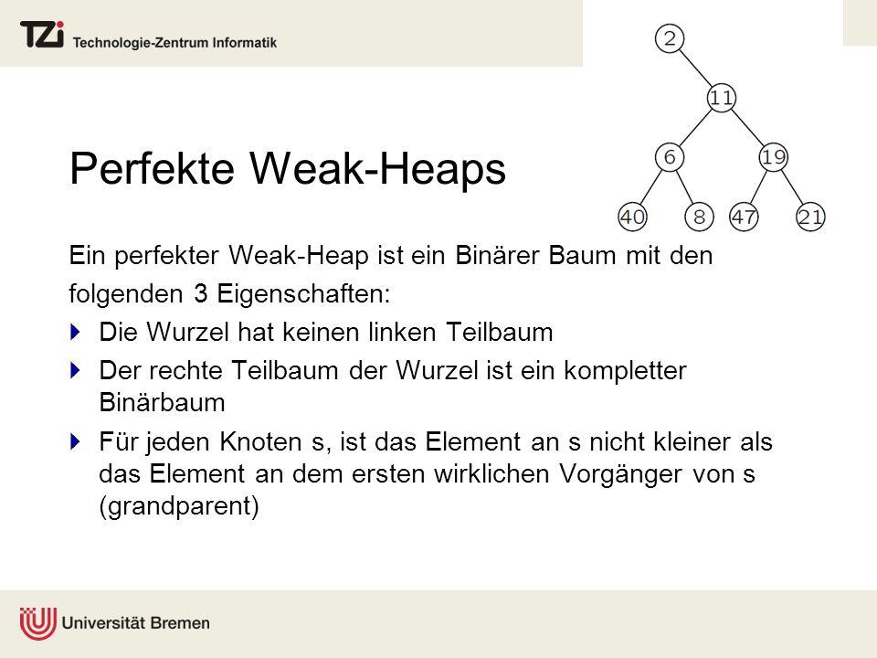 Perfekte Weak-Heaps Ein perfekter Weak-Heap ist ein Binärer Baum mit den folgenden 3 Eigenschaften: Die Wurzel hat keinen linken Teilbaum Der rechte Teilbaum der Wurzel ist ein kompletter Binärbaum Für jeden Knoten s, ist das Element an s nicht kleiner als das Element an dem ersten wirklichen Vorgänger von s (grandparent)