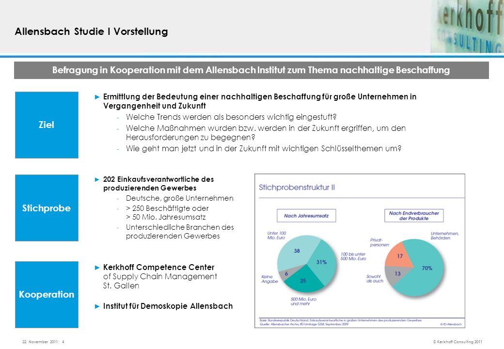 Motive für die nachhaltige Beschaffung Neu gesetzliche Regelungen (76%) Veränderte Kundenwünsche (69%) Entspricht der eigenen Firmenphilosophie, Unternehmenskultur, den firmeninternen Wertvorstellungen (23%) Anforderungen Kapitalgeber (16%) Kosten sparen (13%) Imagegewinn (8%) Anderes (3%) Allensbach Studie I Motive und Maßnahmen Megatrends/ Entwicklungen Energie sparen, alternative Energien nutzen (16%) Schadstoffarme Produkte und Produktion (12%) Gesetzliche Regelungen und EU- Verordnungen (10%) Zertifizierung und nicht- gesetzliche Standards (10%) Recycling, Entsorgung (9%) Stärkere Kontrolle der Lieferanten, Herkunft der Rohstoffe (9%) Umweltschonende Logistik (7%) Reduzierung der CO2-Emissionen (6%) Zunahme Wichtigkeit sozialer Standards (5%) Maßnahmen im Einkauf Auditierung direkter Lieferanten (67%) Sensibilisierung der eigenen Mitarbeiter für die Einhaltung ökologischer und sozialer Standards (59%) Einführung von Leitlinien zur Beachtung von Standards (55%) Zertifizierung der eigenen Produkte (49%) Etablierung anderer Standards für nachhaltige Beschaffung (32%) Auditierung von Sublieferanten (32%) Motive bilden die Grundlage für Trends und Entwicklungen Der Trend zeigt die Richtung Maßnahmen = kleiner Teil der ganzheitlichen Trendumsetzung Die Ergebnisse der Studie zeigen die konkreten Herausforderungen bei der nachhaltigen Beschaffung auf 22.