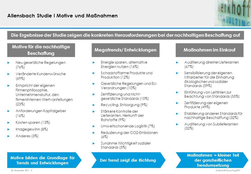 Allensbach Studie I Maßnahmen der Einkaufsabteilungen I Chance vs.