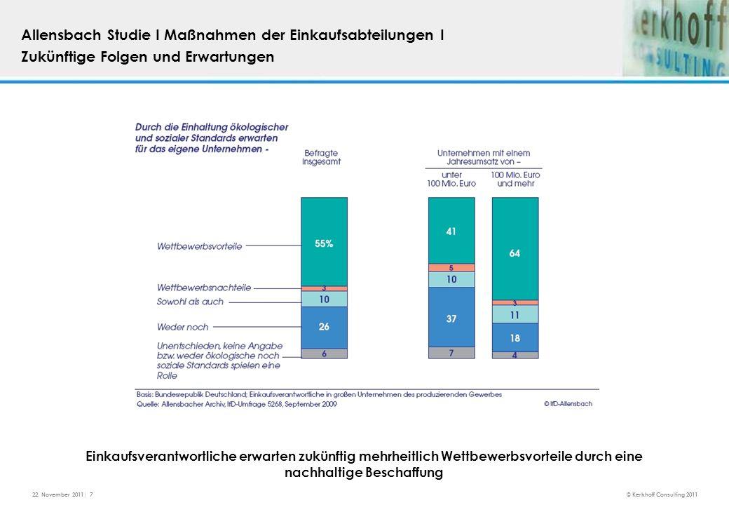 Allensbach Studie I Maßnahmen der Einkaufsabteilungen I Zukünftige Folgen und Erwartungen 22.