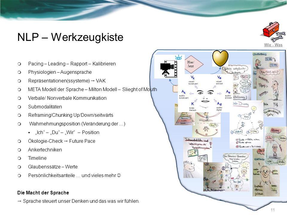 NLP – Werkzeugkiste Pacing – Leading – Rapport – Kalibrieren Physiologien – Augensprache Repräsentationen(ssysteme) VAK META Modell der Sprache – Milt