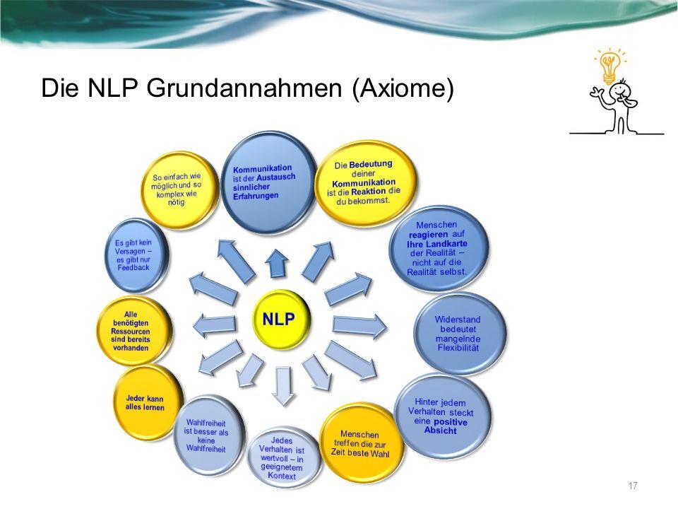 Die NLP Grundannahmen (Axiome) 17