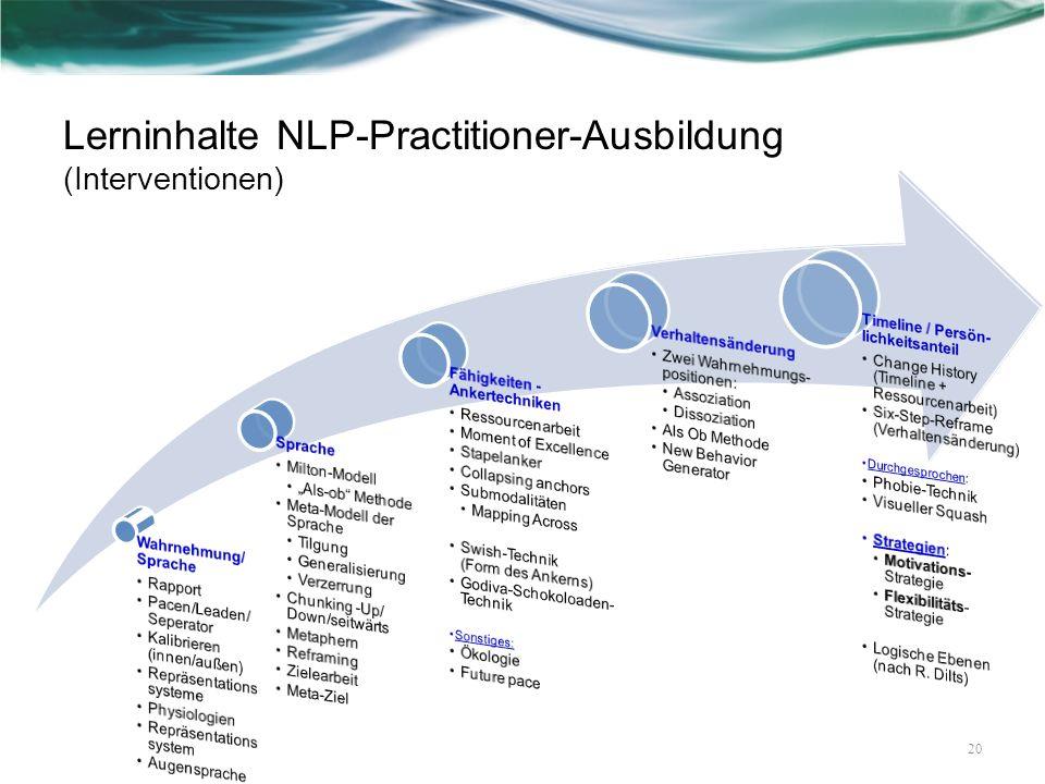 Lerninhalte NLP-Practitioner-Ausbildung (Interventionen) 20