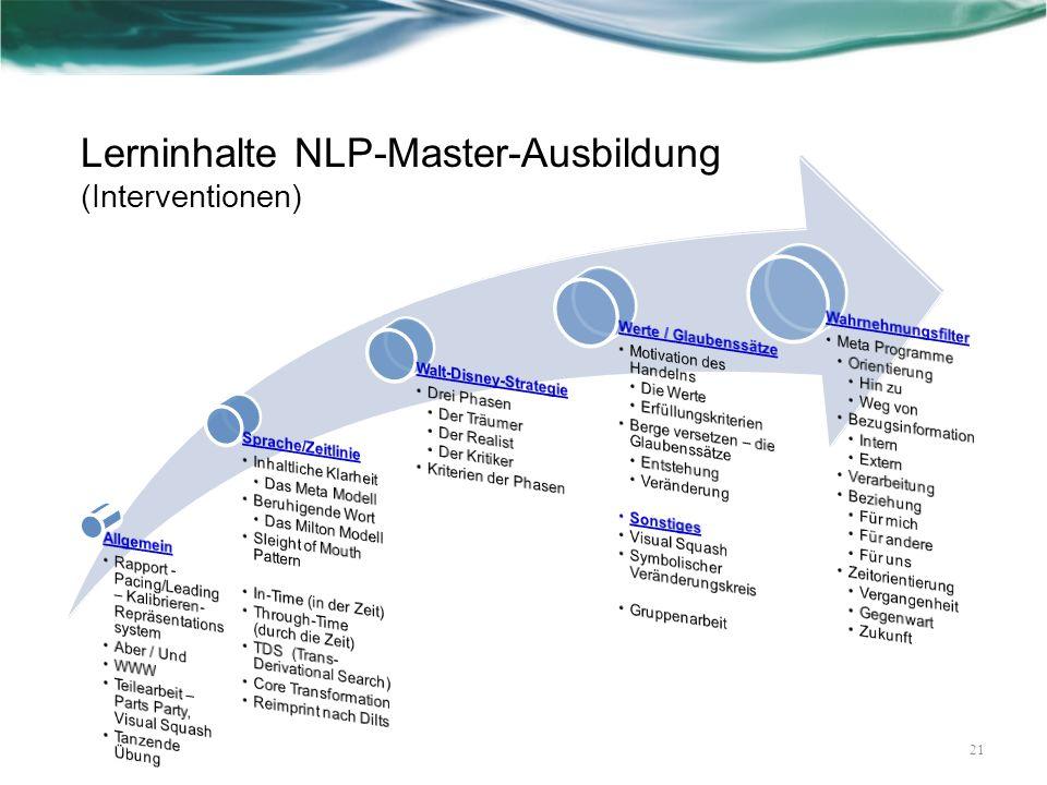 Lerninhalte NLP-Master-Ausbildung (Interventionen) 21