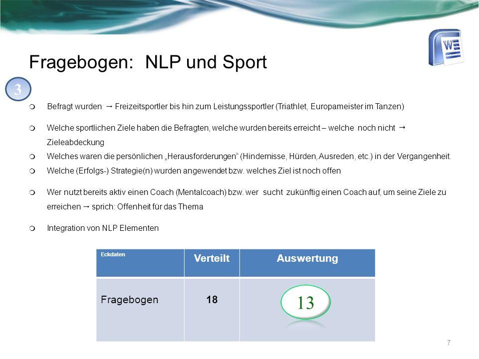 Fragebogen: NLP und Sport Eckdaten VerteiltAuswertung Fragebogen18 Befragt wurden Freizeitsportler bis hin zum Leistungssportler (Triathlet, Europamei