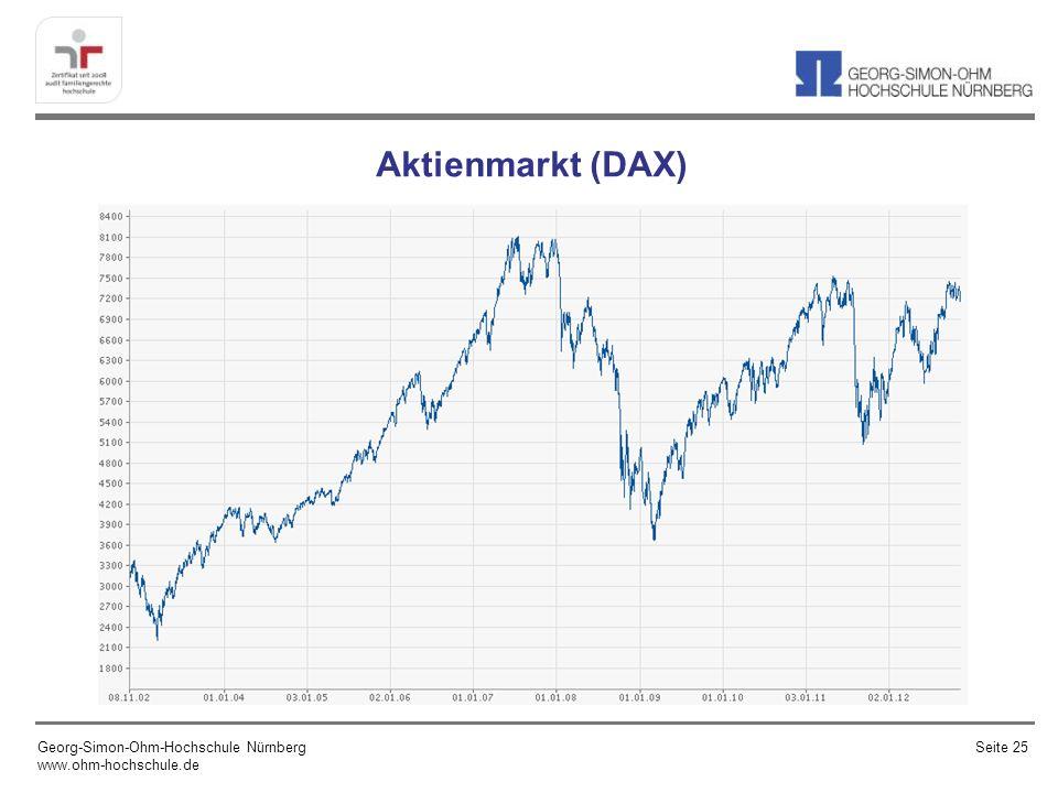 Devisenmarkt - Wechselkurs US-$ zu Euro Georg-Simon-Ohm-Hochschule Nürnberg www.ohm-hochschule.de Seite 26