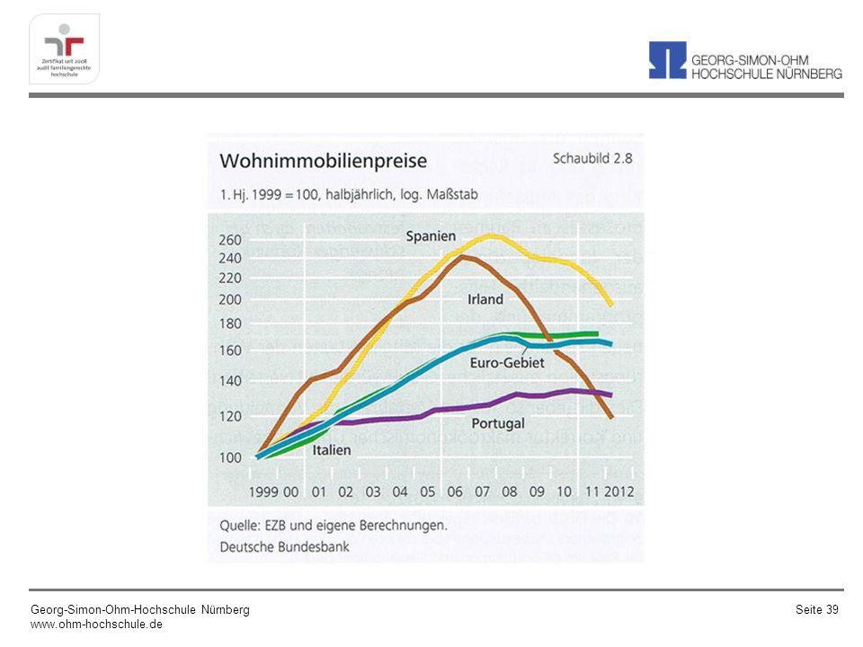 Was sagt die Deutsche Bundesbank zu dieser Entwicklung.
