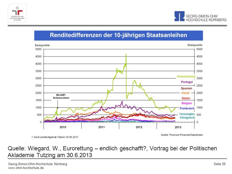 Quelle: Deutsche Bundesbank Georg-Simon-Ohm-Hochschule Nürnberg www.ohm-hochschule.de Seite 60