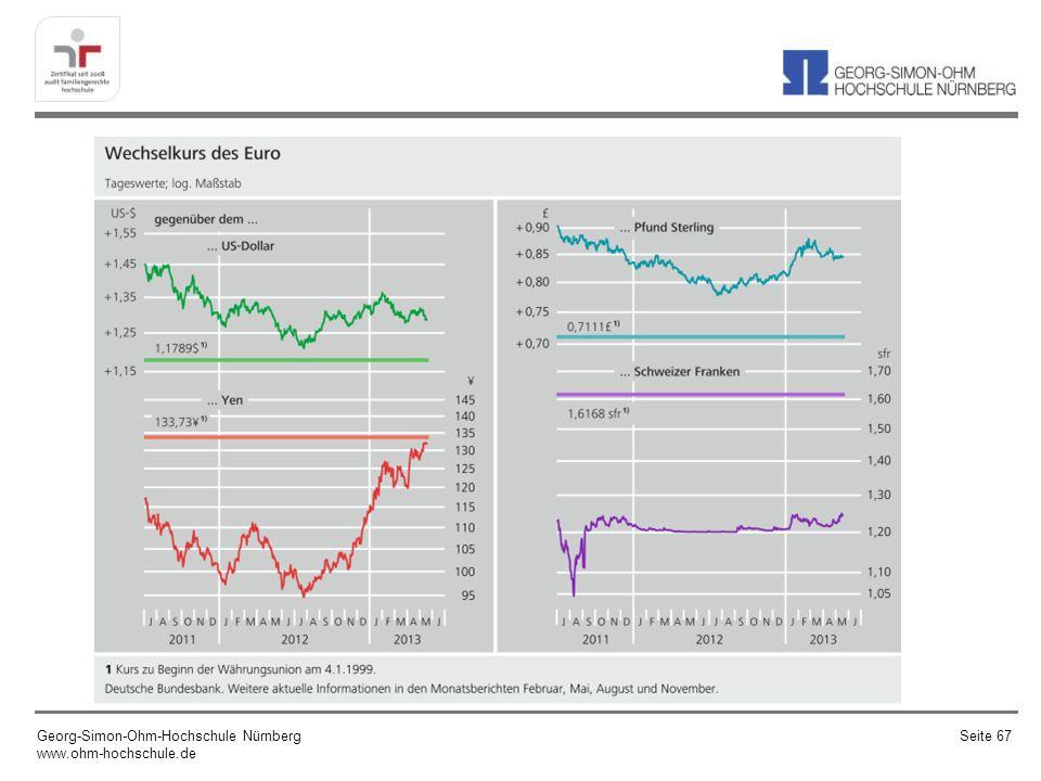 Interessant ist hier ein Blick in die Zeit der Gründung der Zentralbank in den USA vor 100 Jahren.