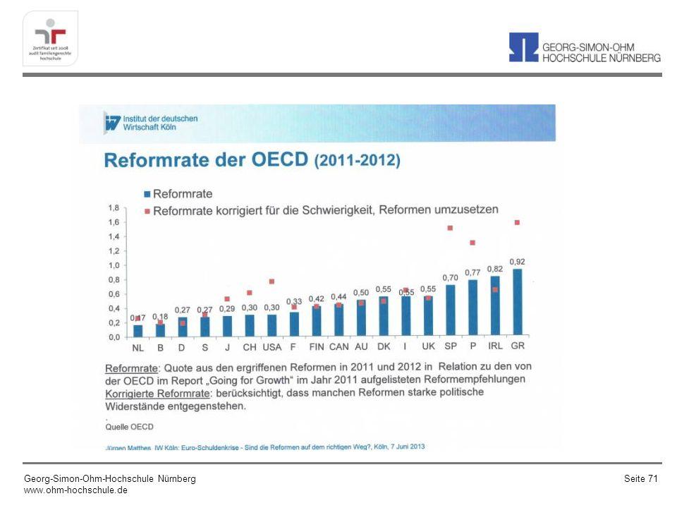 Seit Jahren sind die Prognosen des Internationalen Währungsfonds (IWF) zur wirtschaftlichen Entwicklung in Griechenland regelmäßig viel zu positiv.
