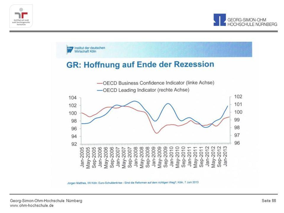Allerdings: Makroökonomische Anpassungen und Maßnahmen der Haushaltskonsolidierung sind das eine, strukturelle Anpassungen das andere.