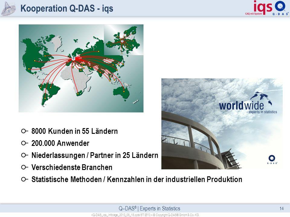 Q–DAS ® | Experts in Statistics Kooperation Q-DAS - iqs 8000 Kunden in 55 Ländern 200.000 Anwender Niederlassungen / Partner in 25 Ländern Verschieden
