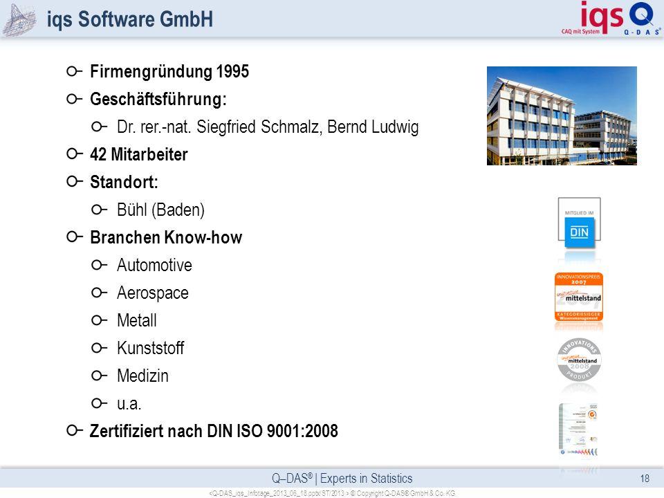 Q–DAS ® | Experts in Statistics iqs Software GmbH 18 © Copyright Q-DAS® GmbH & Co. KG Firmengründung 1995 Geschäftsführung: Dr. rer.-nat. Siegfried Sc