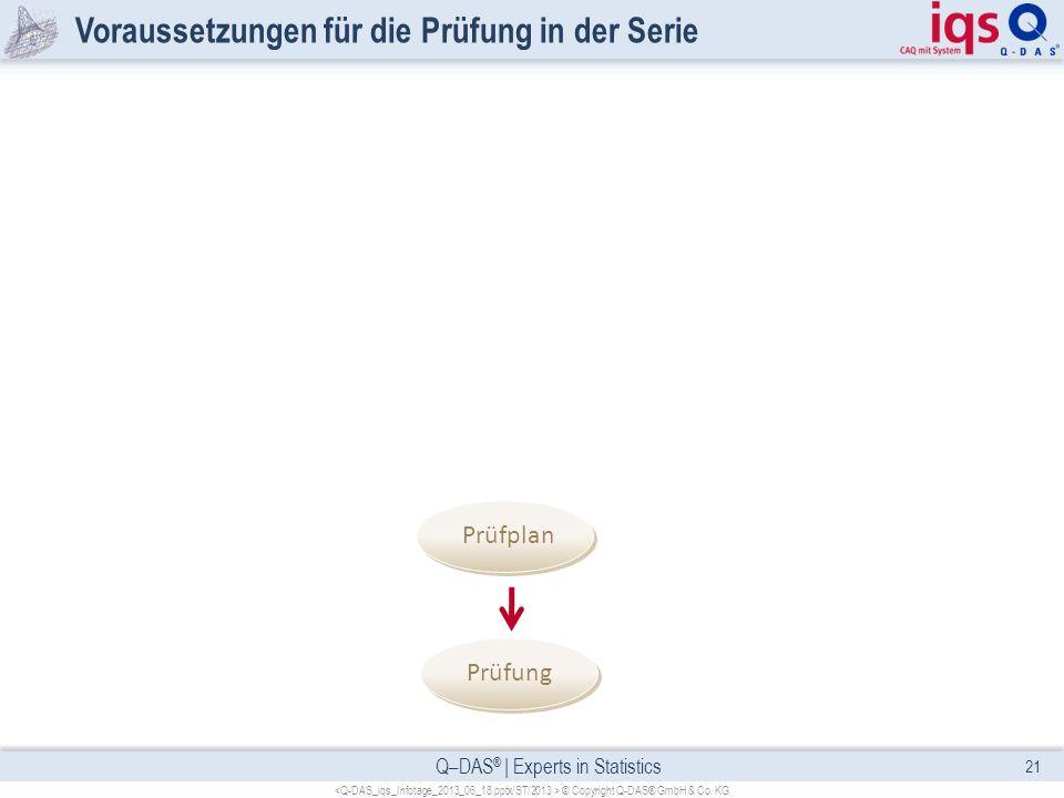 Q–DAS ® | Experts in Statistics Voraussetzungen für die Prüfung in der Serie 21 © Copyright Q-DAS® GmbH & Co. KG Prüfung Prüfplan