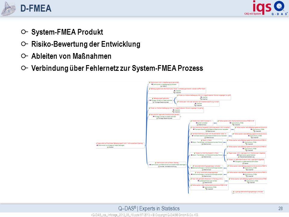 Q–DAS ® | Experts in Statistics D-FMEA System-FMEA Produkt Risiko-Bewertung der Entwicklung Ableiten von Maßnahmen Verbindung über Fehlernetz zur Syst