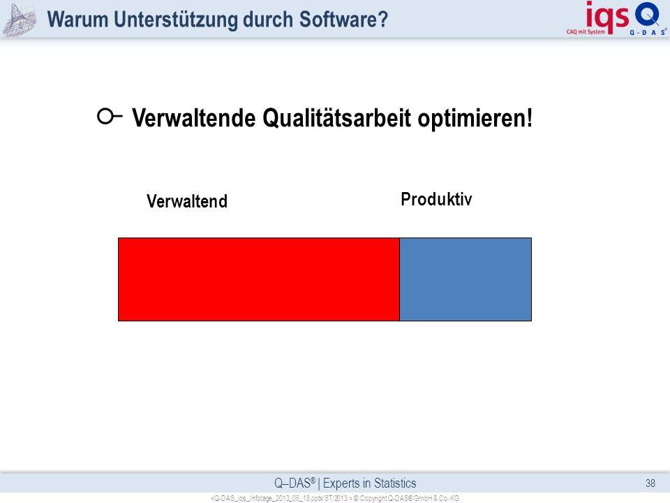Q–DAS ® | Experts in Statistics Warum Unterstützung durch Software? 38 © Copyright Q-DAS® GmbH & Co. KG Verwaltende Qualitätsarbeit optimieren! Verwal