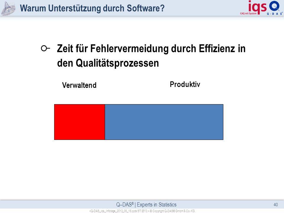 Q–DAS ® | Experts in Statistics Warum Unterstützung durch Software? 40 © Copyright Q-DAS® GmbH & Co. KG Zeit für Fehlervermeidung durch Effizienz in d
