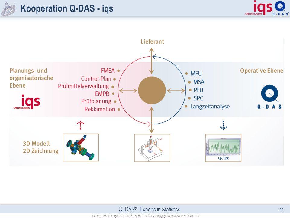 Q–DAS ® | Experts in Statistics Kooperation Q-DAS - iqs 44 © Copyright Q-DAS® GmbH & Co. KG
