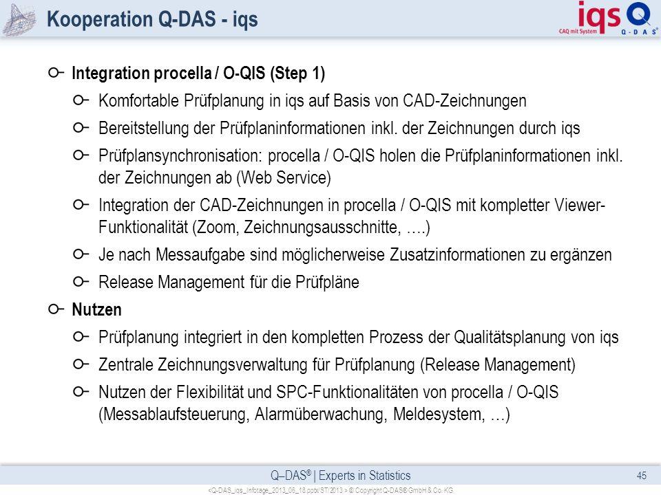 Q–DAS ® | Experts in Statistics Kooperation Q-DAS - iqs Integration procella / O-QIS (Step 1) Komfortable Prüfplanung in iqs auf Basis von CAD-Zeichnu
