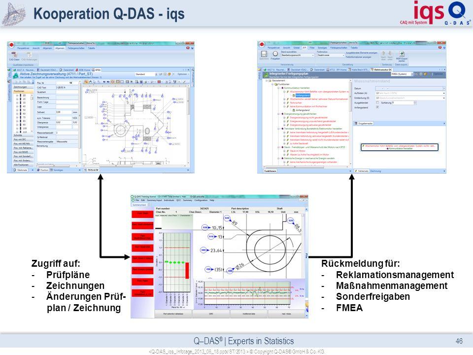 Q–DAS ® | Experts in Statistics Kooperation Q-DAS - iqs 46 © Copyright Q-DAS® GmbH & Co. KG Zugriff auf: -Prüfpläne -Zeichnungen -Änderungen Prüf- pla