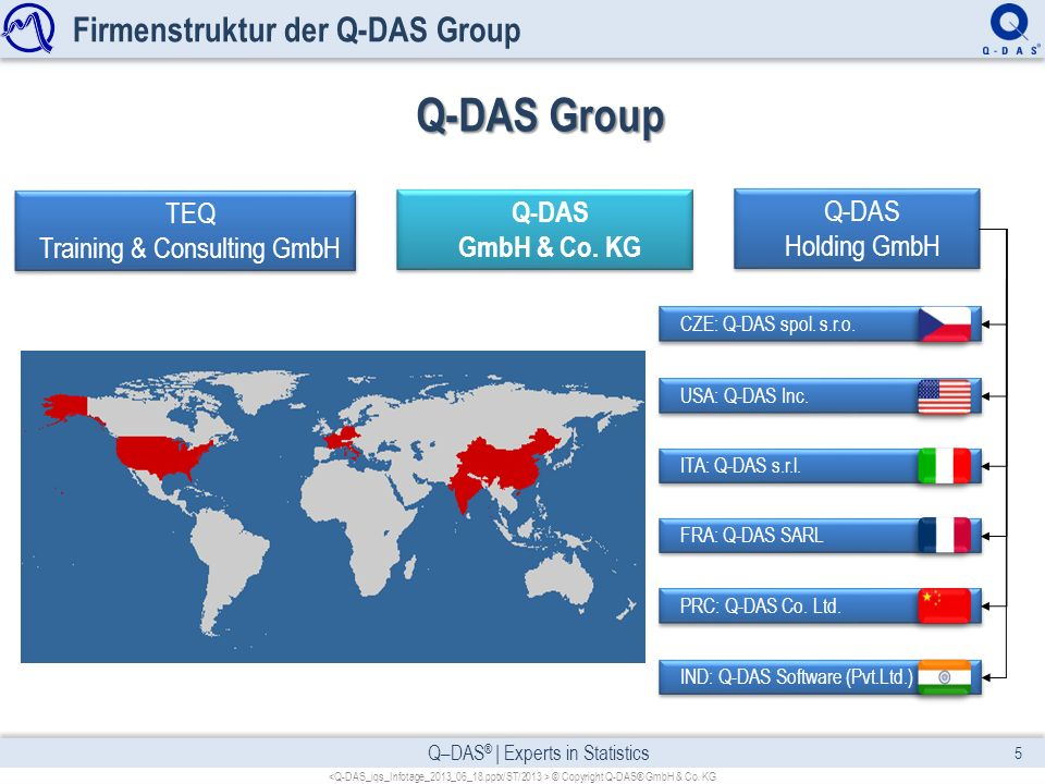 Q–DAS ® | Experts in Statistics Kooperation Q-DAS - iqs 46 © Copyright Q-DAS® GmbH & Co.