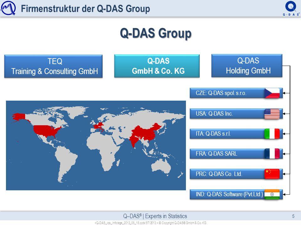 Q–DAS ® | Experts in Statistics Firmenstruktur der Q-DAS Group © Copyright Q-DAS® GmbH & Co. KG 5 Q-DAS Holding GmbH Q-DAS Holding GmbH ITA: Q-DAS s.r