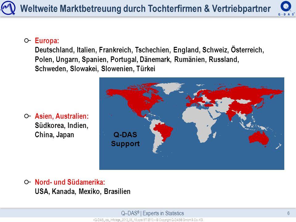 Q–DAS ® | Experts in Statistics Weltweite Marktbetreuung durch Tochterfirmen & Vertriebpartner © Copyright Q-DAS® GmbH & Co. KG 6 Europa: Deutschland,