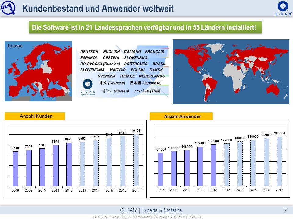 Q–DAS ® | Experts in Statistics Kundenbestand und Anwender weltweit 7 © Copyright Q-DAS® GmbH & Co. KG Die Software ist in 21 Landessprachen verfügbar