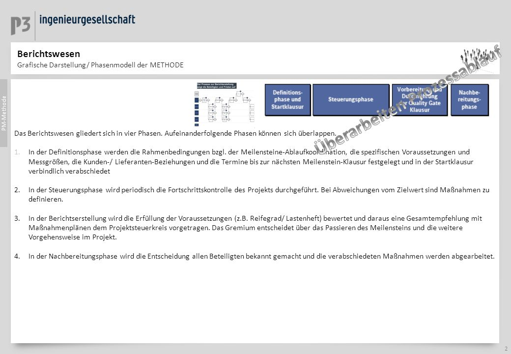 2 Das Berichtswesen gliedert sich in vier Phasen. Aufeinanderfolgende Phasen können sich überlappen. 1.In der Definitionsphase werden die Rahmenbeding