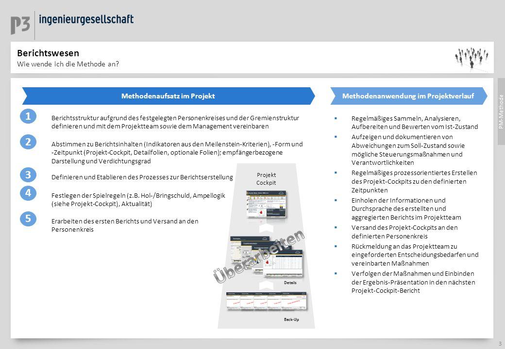 3 Berichtswesen Wie wende ich die Methode an? PM-Methode 2 3 1 Methodenaufsatz im Projekt Regelmäßiges Sammeln, Analysieren, Aufbereiten und Bewerten