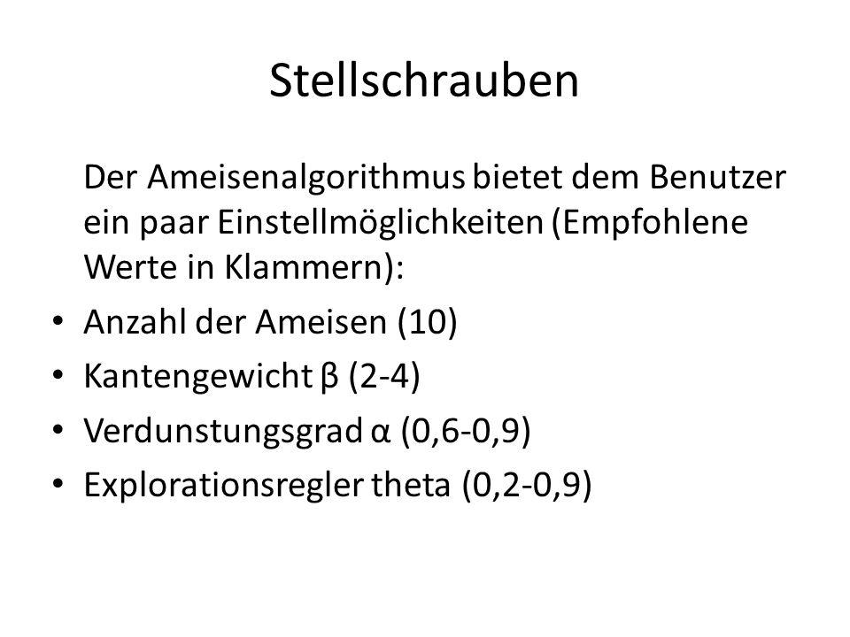 Stellschrauben Der Ameisenalgorithmus bietet dem Benutzer ein paar Einstellmöglichkeiten (Empfohlene Werte in Klammern): Anzahl der Ameisen (10) Kantengewicht β (2-4) Verdunstungsgrad α (0,6-0,9) Explorationsregler theta (0,2-0,9)